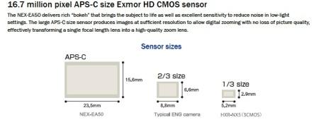 EA50 sensor